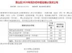 持续更新!今天,杭州各区公布民办初中报名人数,其中钱塘新区有...